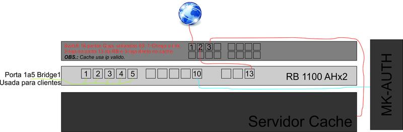 Clique na imagem para uma versão maior  Nome:         Rede.jpg Visualizações:86 Tamanho: 590,9 KB ID:      41824