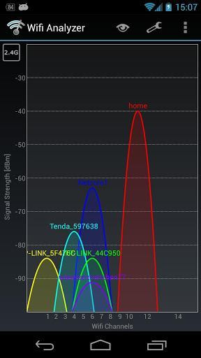 Clique na imagem para uma versão maior  Nome:         Wifi_Analyzer_01.jpg Visualizações:66 Tamanho: 17,3 KB ID:      41855
