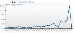 Clique na imagem para uma versão maior  Nome:         2012-janeiro-18-dias-final.png Visualizações:206 Tamanho: 20,1 KB ID:      41862