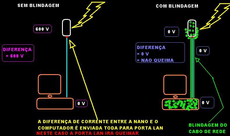 Clique na imagem para uma versão maior  Nome:         blindagem.JPG Visualizações:596 Tamanho: 54,1 KB ID:      41955