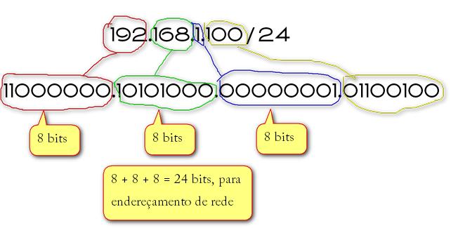Clique na imagem para uma versão maior  Nome:         cidr-1.jpg Visualizações:1728 Tamanho: 111,8 KB ID:      42243