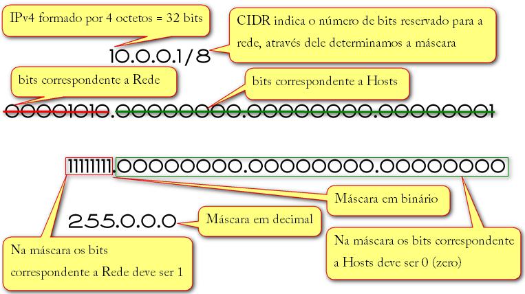 Clique na imagem para uma versão maior  Nome:         cidr-A1.jpg Visualizações:2462 Tamanho: 234,2 KB ID:      42245