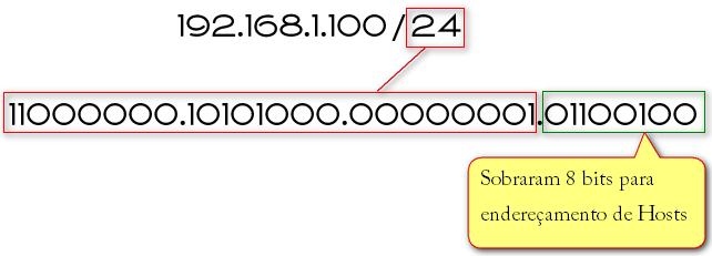 Clique na imagem para uma versão maior  Nome:         cidr-2.jpg Visualizações:705 Tamanho: 59,5 KB ID:      42246