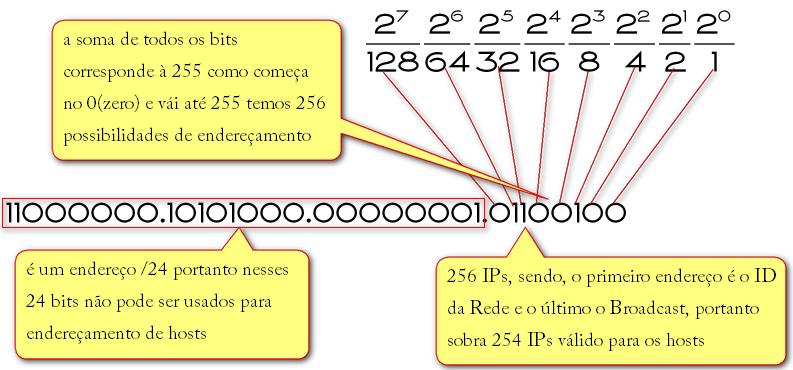 Clique na imagem para uma versão maior  Nome:         cidr-3.jpg Visualizações:2136 Tamanho: 215,0 KB ID:      42247