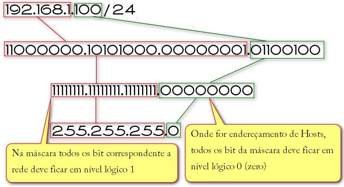 Clique na imagem para uma versão maior  Nome:         cidr-4.jpg Visualizações:1429 Tamanho: 147,0 KB ID:      42248