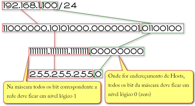 Clique na imagem para uma versão maior  Nome:         cidr-4.jpg Visualizações:2372 Tamanho: 147,0 KB ID:      42248