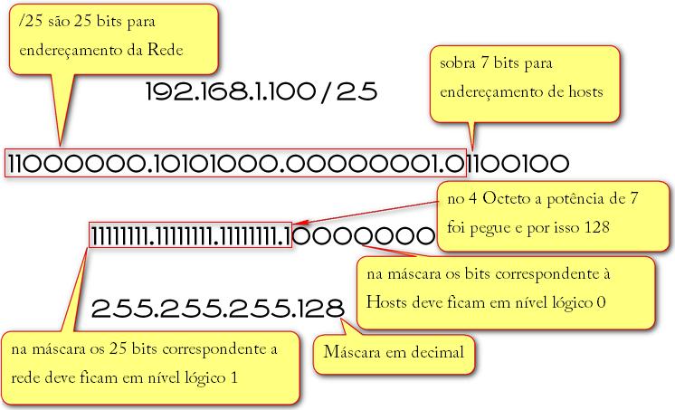 Clique na imagem para uma versão maior  Nome:         cidr-5.jpg Visualizações:1220 Tamanho: 193,6 KB ID:      42249