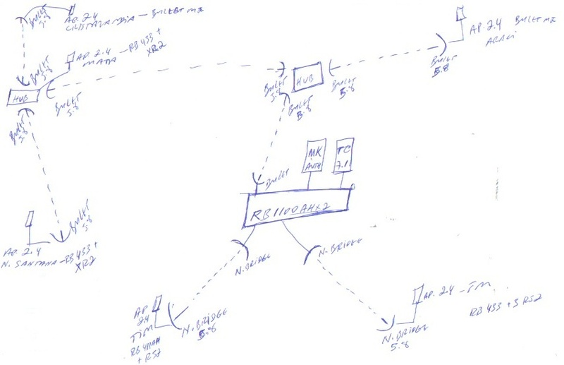 Clique na imagem para uma versão maior  Nome:         Rede_1.jpg Visualizações:251 Tamanho: 58,8 KB ID:      42390