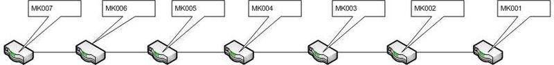 Clique na imagem para uma versão maior  Nome:         rede.jpg Visualizações:54 Tamanho: 24,3 KB ID:      42759