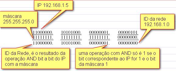 Clique na imagem para uma versão maior  Nome:         rede-5.jpg Visualizações:1188 Tamanho: 120,6 KB ID:      43313