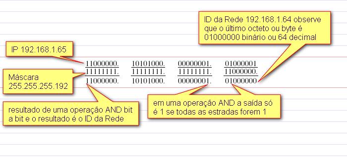 Clique na imagem para uma versão maior  Nome:         rede-8.jpg Visualizações:1541 Tamanho: 162,4 KB ID:      43316