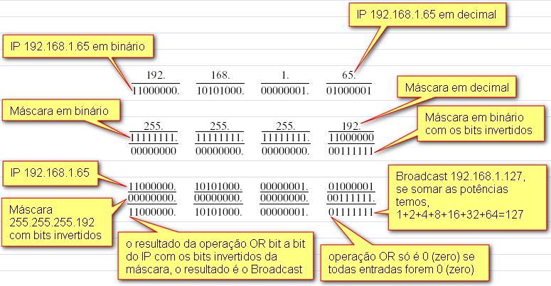 Clique na imagem para uma versão maior  Nome:         rede-10.jpg Visualizações:1780 Tamanho: 263,9 KB ID:      43319