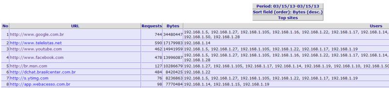 Clique na imagem para uma versão maior  Nome:         freeSA.jpg Visualizações:345 Tamanho: 83,3 KB ID:      43399