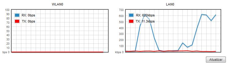 Clique na imagem para uma versão maior  Nome:         trafego.png Visualizações:181 Tamanho: 21,7 KB ID:      43705