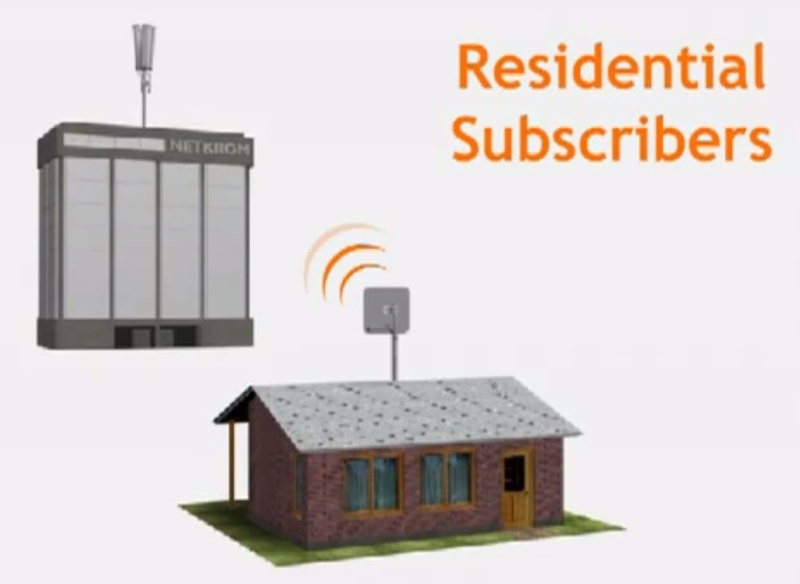 Clique na imagem para uma versão maior  Nome:         Residential Subscribers.jpg Visualizações:30 Tamanho: 54,6 KB ID:      44005