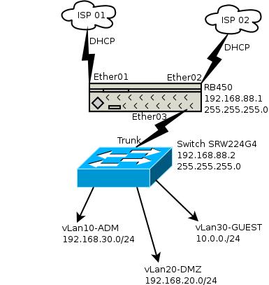 Clique na imagem para uma versão maior  Nome:         diagram1n.png Visualizações:60 Tamanho: 27,9 KB ID:      44512
