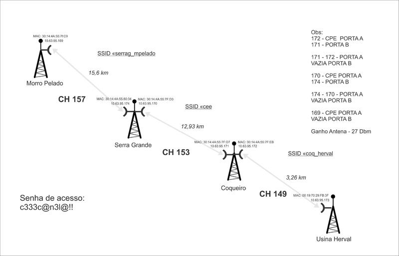 Clique na imagem para uma versão maior  Nome:         rede de antenas.jpg Visualizações:133 Tamanho: 52,5 KB ID:      45186