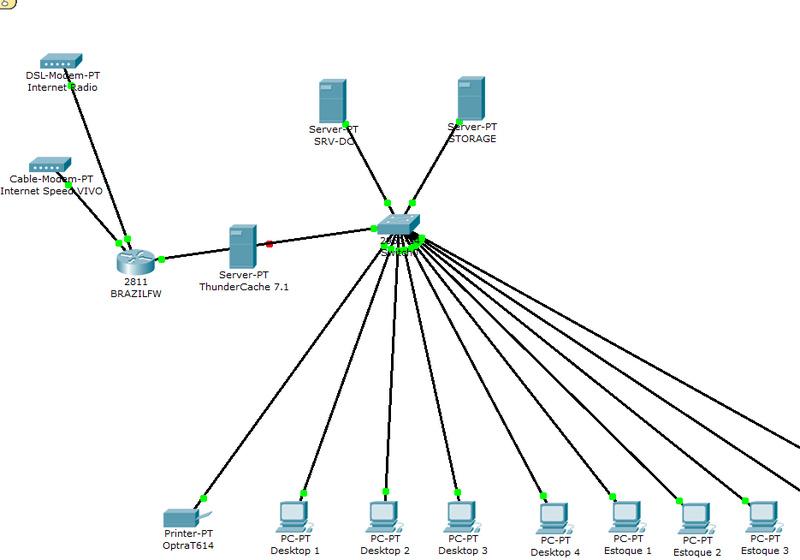 Clique na imagem para uma versão maior  Nome:         thunder rede.jpg Visualizações:583 Tamanho: 97,9 KB ID:      45289