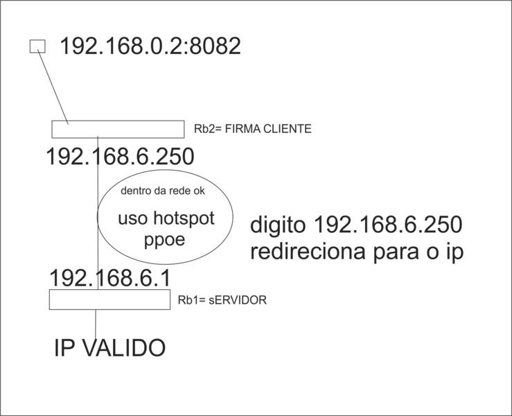Clique na imagem para uma versão maior  Nome:         rota.jpg Visualizações:44 Tamanho: 49,5 KB ID:      46366