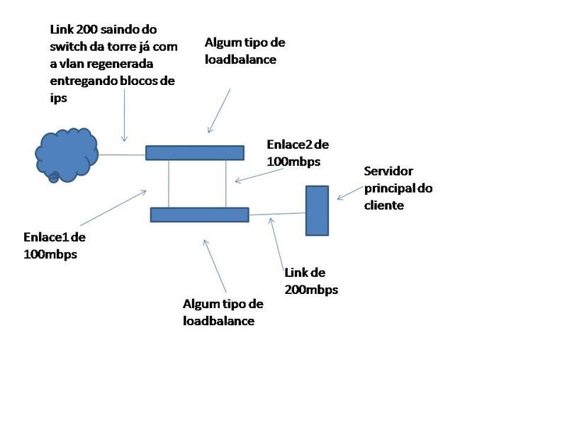 Clique na imagem para uma versão maior  Nome:         soma de link.jpg Visualizações:148 Tamanho: 47,8 KB ID:      46410