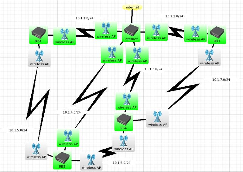 Clique na imagem para uma versão maior  Nome:         Network Mapr.jpg Visualizações:313 Tamanho: 169,3 KB ID:      46757