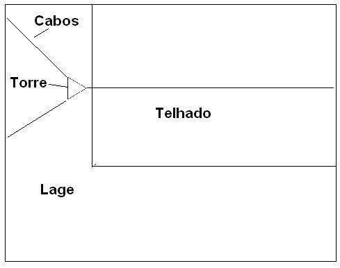 Clique na imagem para uma versão maior  Nome:         torre.JPG Visualizações:322 Tamanho: 13,3 KB ID:      47384