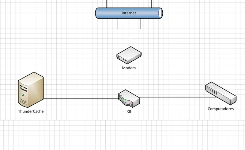 Clique na imagem para uma versão maior  Nome:         topologia.jpg Visualizações:26 Tamanho: 81,5 KB ID:      47848