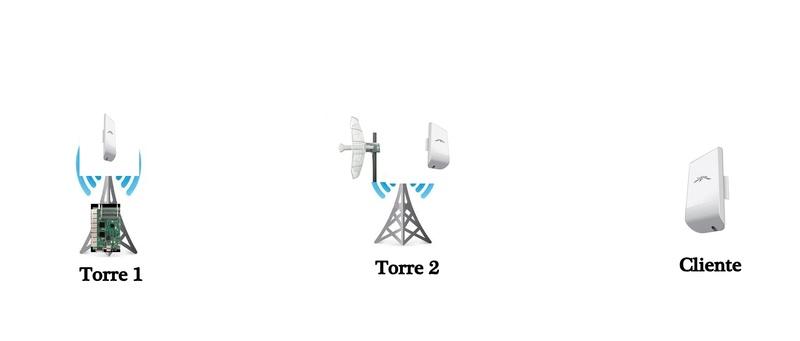 Clique na imagem para uma versão maior  Nome:         Esquema das torres.jpg Visualizações:37 Tamanho: 16,3 KB ID:      48189