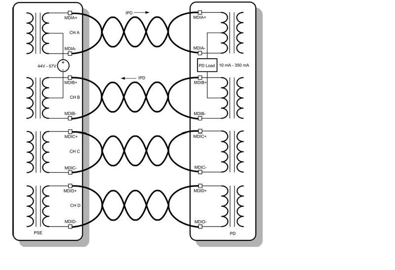 Clique na imagem para uma versão maior  Nome:         imagemPOE DIAGRAM.jpg Visualizações:98 Tamanho: 76,3 KB ID:      49117
