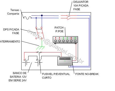 Clique na imagem para uma versão maior  Nome:         DG DE PROTECAO.JPG Visualizações:68 Tamanho: 22,9 KB ID:      49338