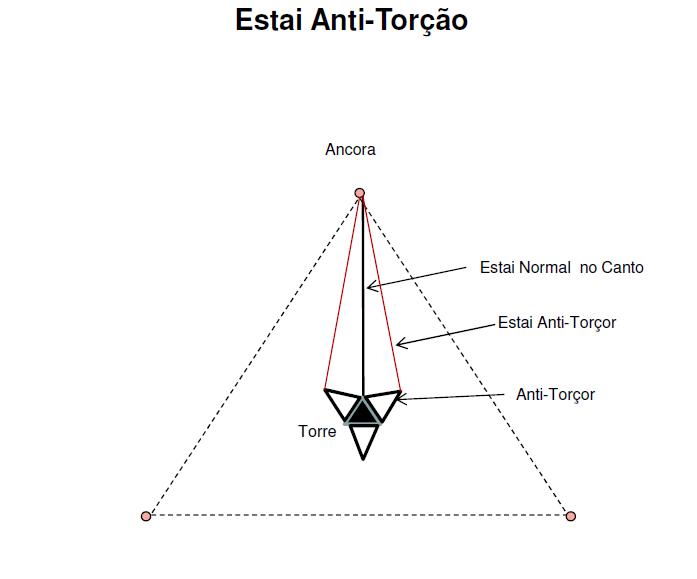 Clique na imagem para uma versão maior  Nome:         ant.png Visualizações:2222 Tamanho: 21,2 KB ID:      49458