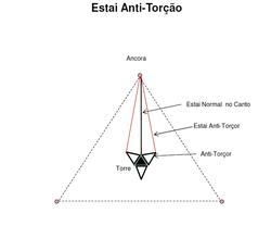 Clique na imagem para uma versão maior  Nome:         ant.png Visualizações:2374 Tamanho: 21,2 KB ID:      49458