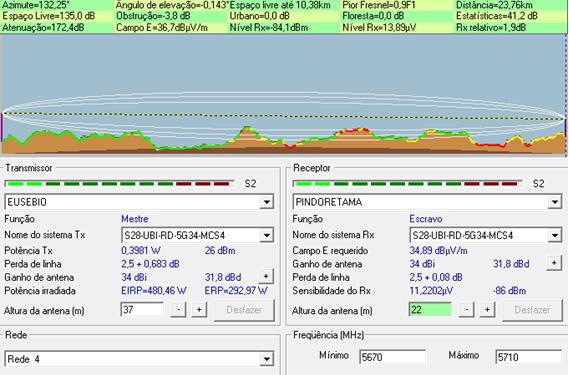 Clique na imagem para uma versão maior  Nome:         Enlace LOS.png Visualizações:218 Tamanho: 95,5 KB ID:      49465