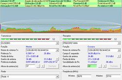 Clique na imagem para uma versão maior  Nome:         Enlace LOS.png Visualizações:271 Tamanho: 95,5 KB ID:      49465