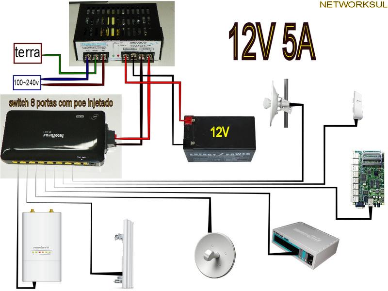 Clique na imagem para uma versão maior  Nome:         esquema fonte 12v 5A switch 8 portas png.jpg Visualizações:761 Tamanho: 121,9 KB ID:      50038