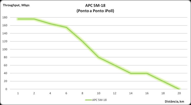 Clique na imagem para uma versão maior  Nome:         APC5M-18.jpg Visualizações:201 Tamanho: 40,4 KB ID:      50301