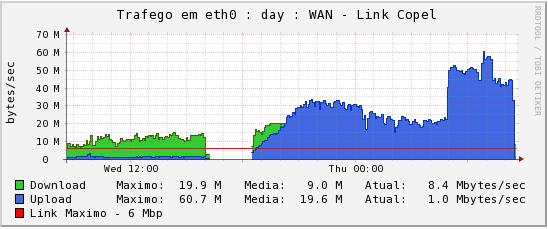 Clique na imagem para uma versão maior  Nome:         monitoramento.png Visualizações:127 Tamanho: 16,0 KB ID:      50750