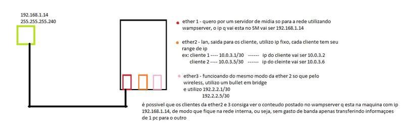 Clique na imagem para uma versão maior  Nome:         explicação.jpg Visualizações:45 Tamanho: 21,6 KB ID:      50954