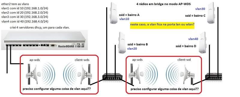 Clique na imagem para uma versão maior  Nome:         diagrama da rede - exemplo2.jpg Visualizações:80 Tamanho: 33,4 KB ID:      51028