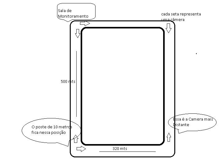 Clique na imagem para uma versão maior  Nome:         esquema-cameras.jpg Visualizações:243 Tamanho: 41,1 KB ID:      51029