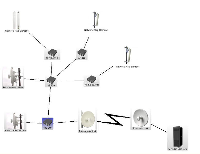 Clique na imagem para uma versão maior  Nome:         Topologia.jpg Visualizações:49 Tamanho: 23,9 KB ID:      51044