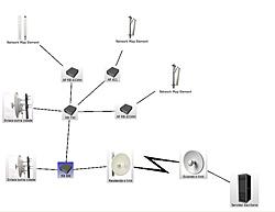 Clique na imagem para uma versão maior  Nome:         Topologia.jpg Visualizações:93 Tamanho: 23,9 KB ID:      51044