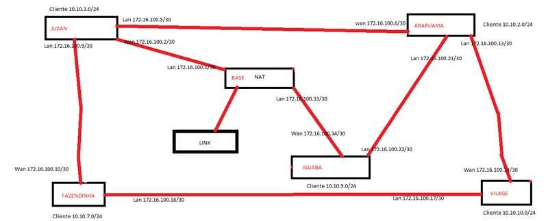 Clique na imagem para uma versão maior  Nome:         rede.jpg Visualizações:91 Tamanho: 21,5 KB ID:      51196