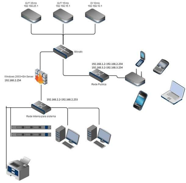 Clique na imagem para uma versão maior  Nome:         rede.jpg Visualizações:248 Tamanho: 24,0 KB ID:      51791