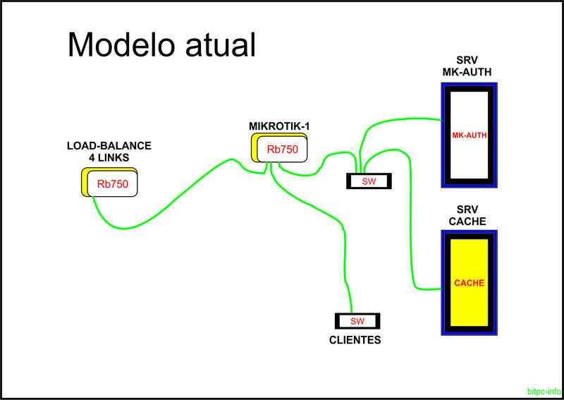 Clique na imagem para uma versão maior  Nome:         layout rede jnet modelo atual.jpg Visualizações:1438 Tamanho: 578,3 KB ID:      51792