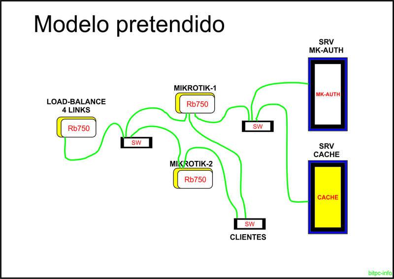 Clique na imagem para uma versão maior  Nome:         layout rede jnet modelo pretendido.jpg Visualizações:638 Tamanho: 585,5 KB ID:      51793