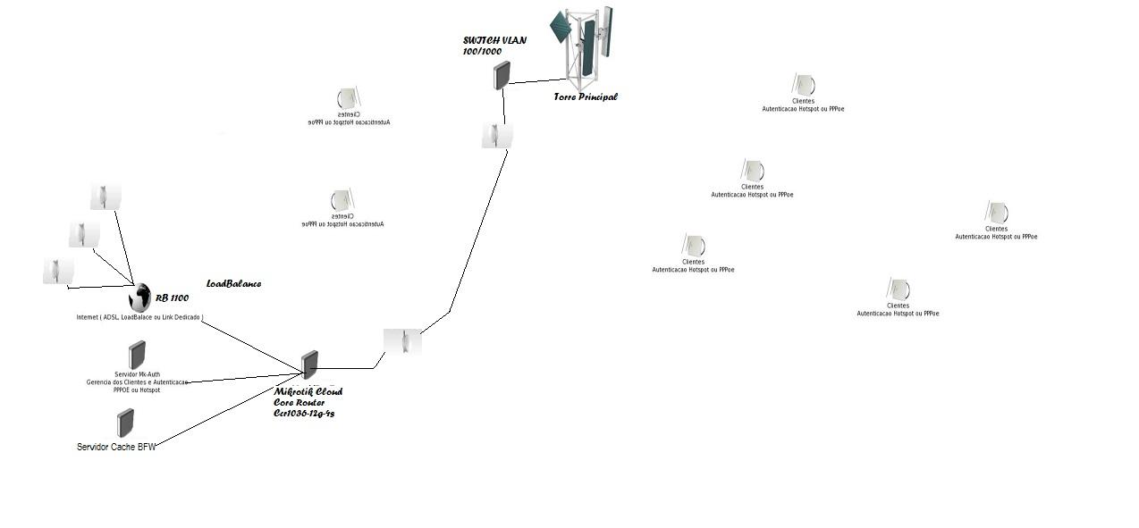 Clique na imagem para uma versão maior  Nome:         projeto wifi principal.jpg Visualizações:47 Tamanho: 50,6 KB ID:      52421