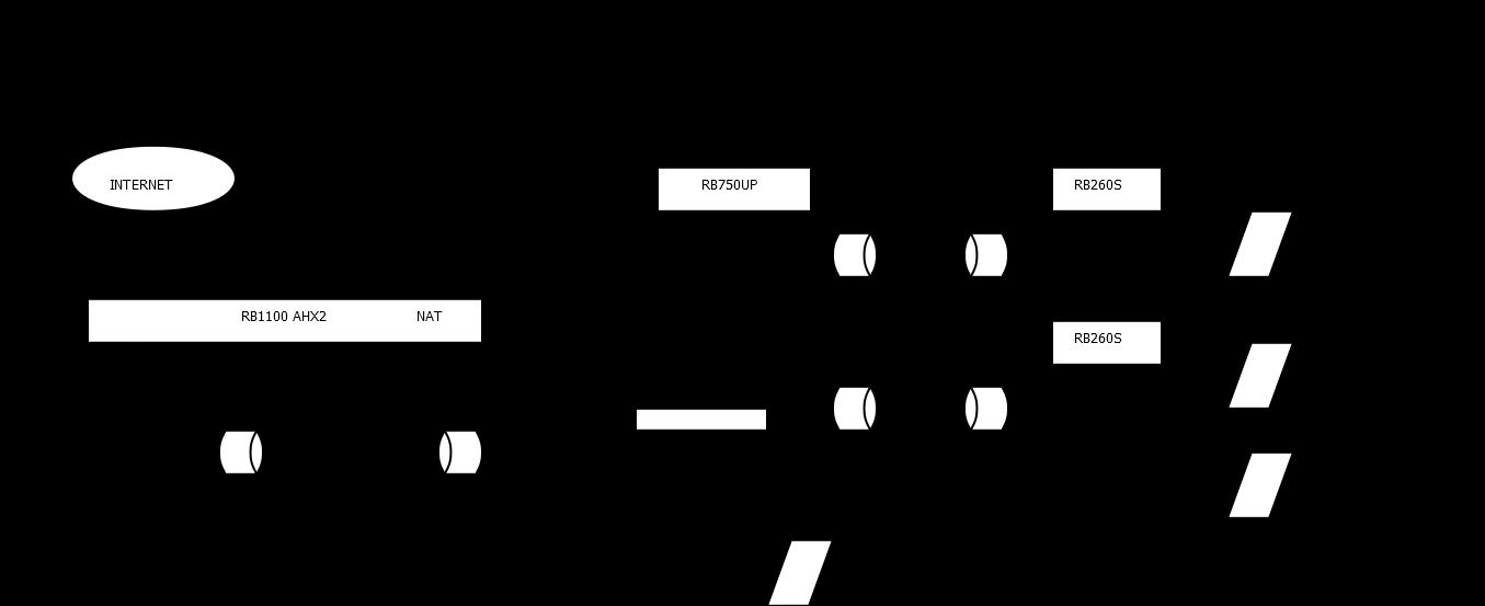 Clique na imagem para uma versão maior  Nome:         TOPOLOGIA RGS ETH1.png Visualizações:294 Tamanho: 59,2 KB ID:      53153
