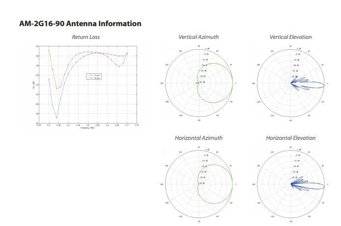 Clique na imagem para uma versão maior  Nome:         Airmaxsector90.JPG Visualizações:132 Tamanho: 37,2 KB ID:      53277