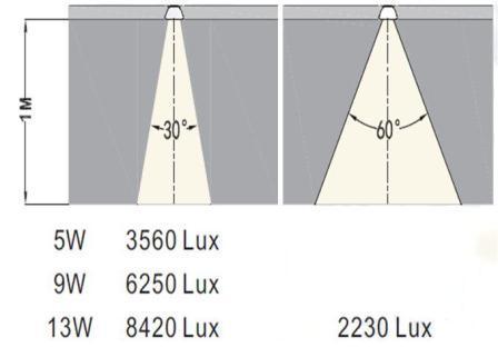 Clique na imagem para uma versão maior  Nome:         beamspread.jpg Visualizações:1302 Tamanho: 20,5 KB ID:      53585